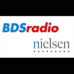 "BDSRadio.com ""Urban Charts"""