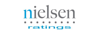 Nielsen November '17 PPM 6+ Charleston, SC